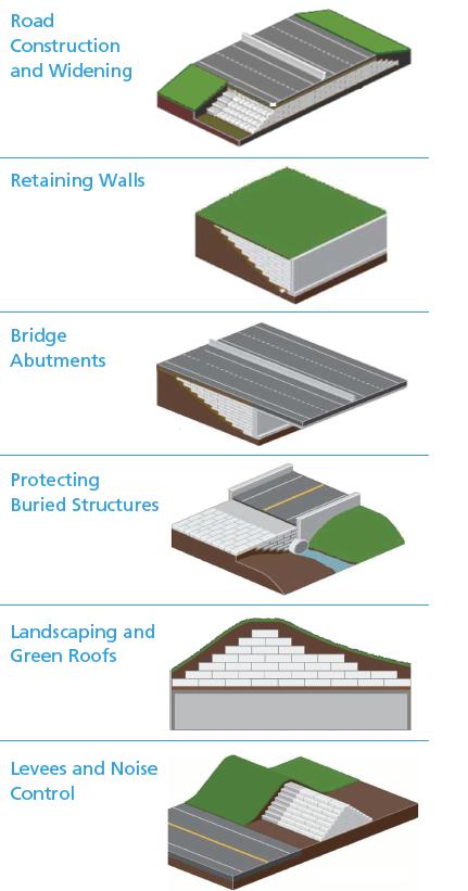 Geofoam LP Image - Applications